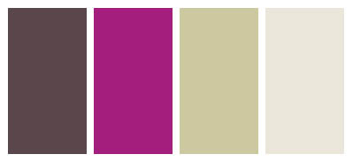 Spring Color Palette for Interior Decor